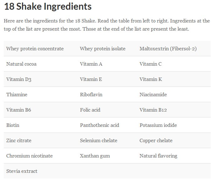 18shake ingredients