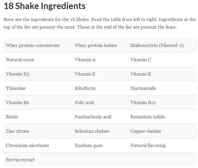 18shake ingredients