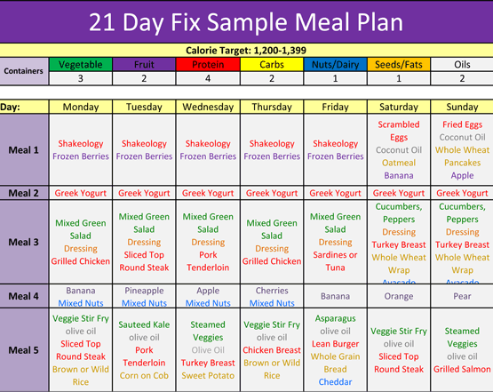 Xyngular diet plans
